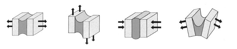 Sigillatura e isolamento dei giunti nei serramenti